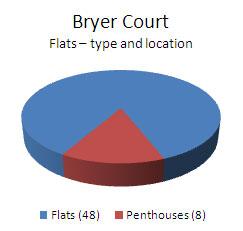 bryer2