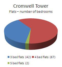 cromwell1