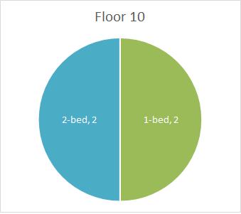 Floor_10