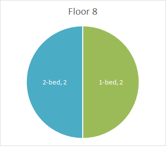 Floor_8