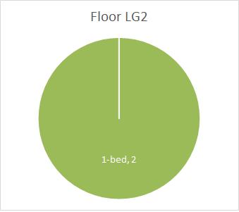Floor_LG2